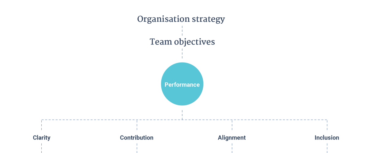performance-guide-joyous-model